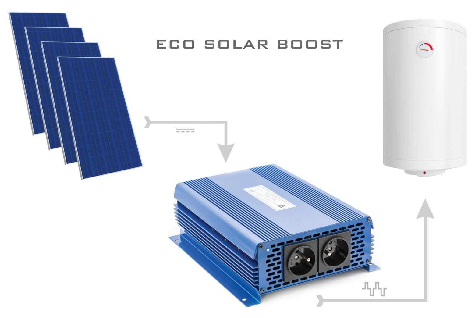 Zestaw słoneczny do grzania wody w bojlerach z systemem montażu