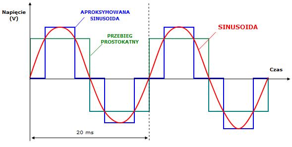 wykres_sinus.png